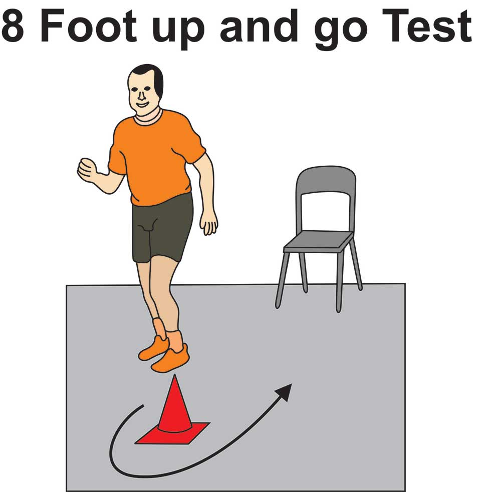 image showing eight foot up and go test images